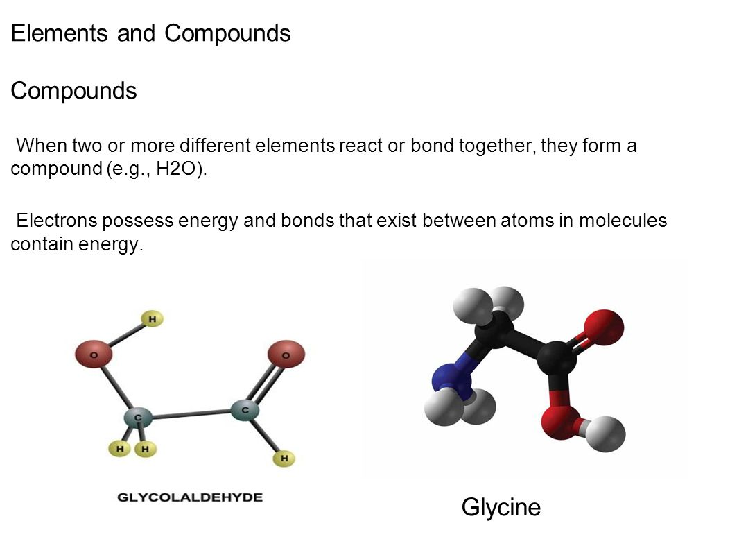 Elements and Compounds Compounds