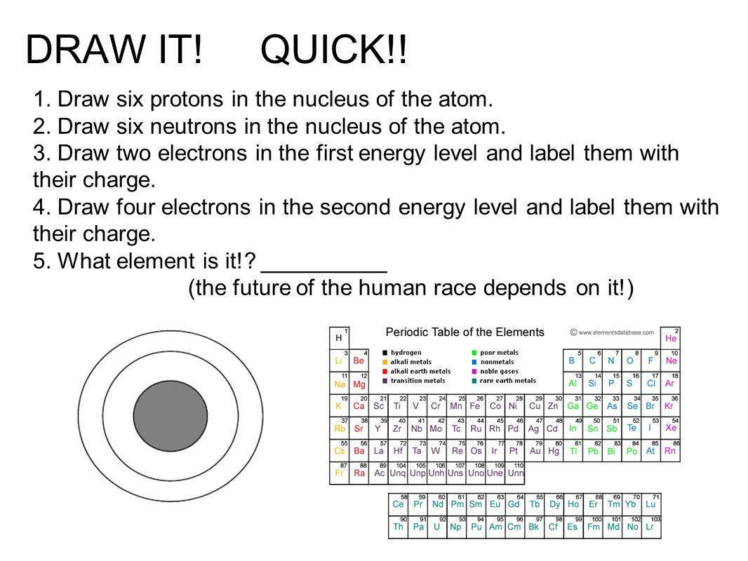 DRAW IT! QUICK!! 1. Draw six protons in the nucleus of the atom.
