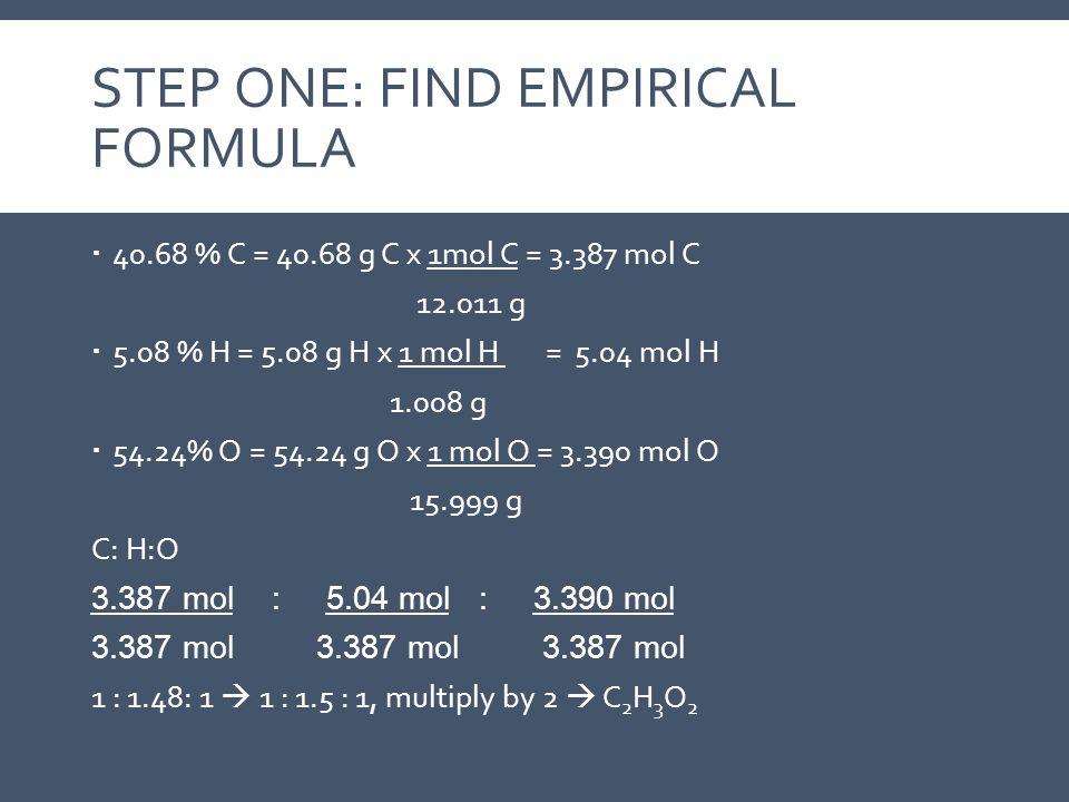 Step One: Find Empirical Formula