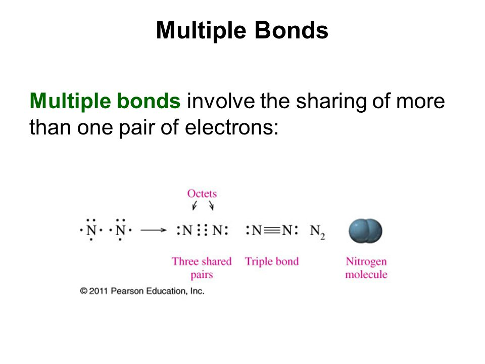 Multiple Bonds Multiple bonds involve the sharing of more than one pair of electrons: