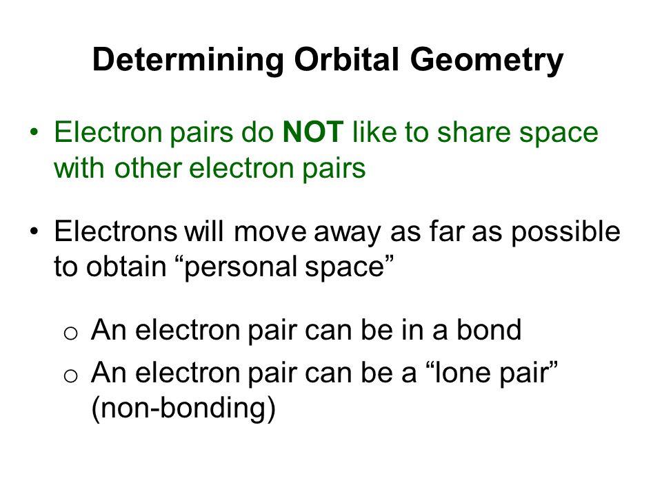 Determining Orbital Geometry