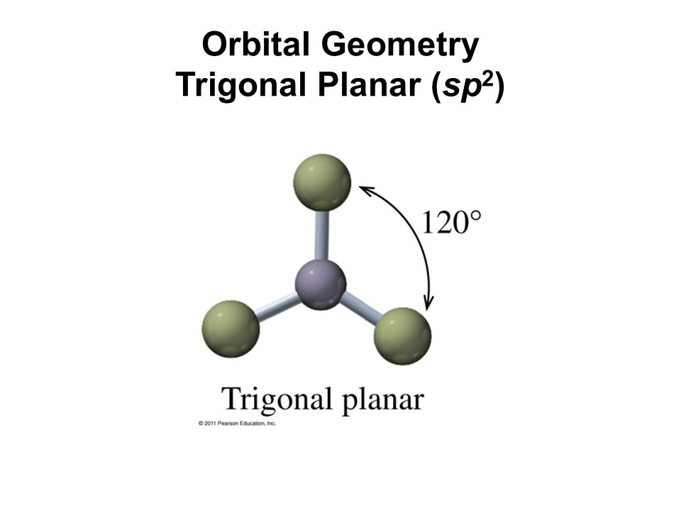 Orbital Geometry Trigonal Planar (sp2)