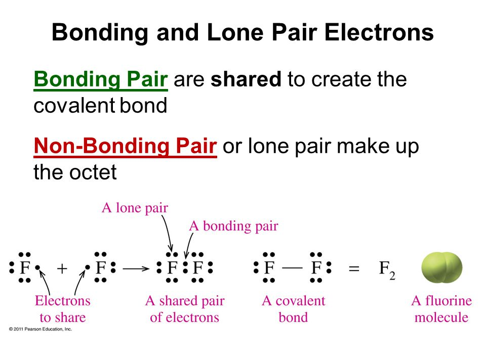 Bonding and Lone Pair Electrons