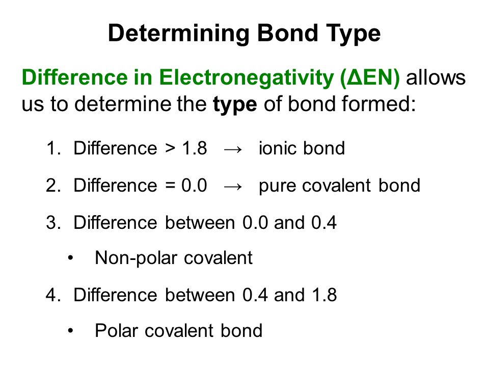 Determining Bond Type Difference in Electronegativity (ΔEN) allows us to determine the type of bond formed: