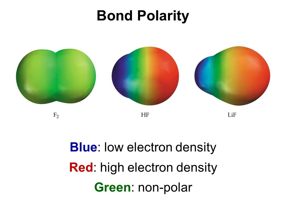 Bond Polarity Blue: low electron density Red: high electron density