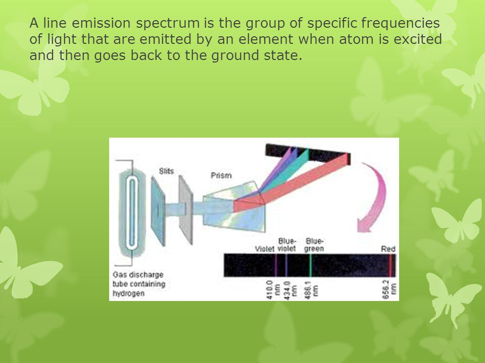 A line emission spectrum is the group of specific frequencies of light that are emitted by an element when atom is excited and then goes back to the ground state.