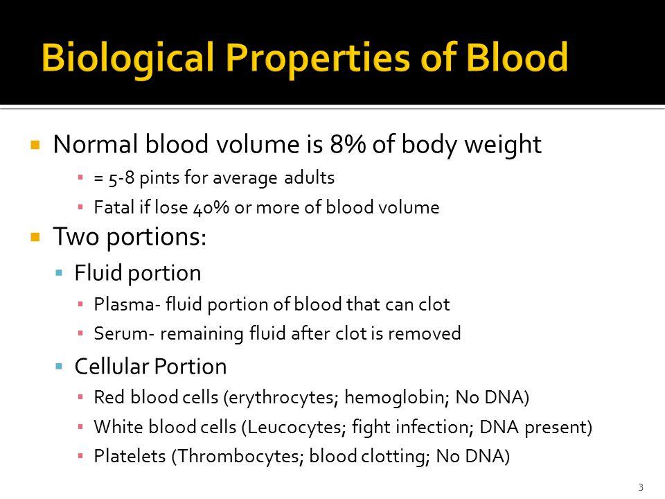 Biological Properties of Blood