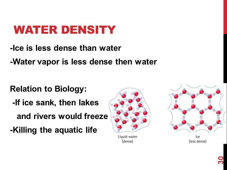 Water Density