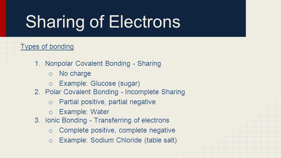 Sharing of Electrons Types of bonding