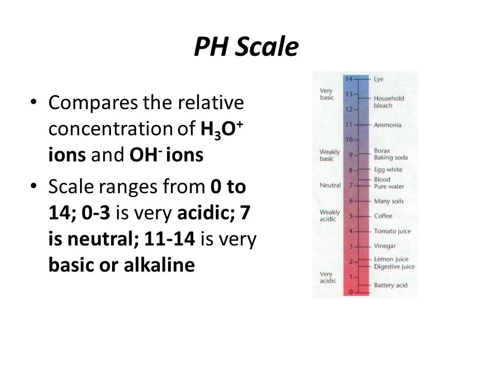 PH Scale Compares the relative concentration of H3O+ ions and OH- ions