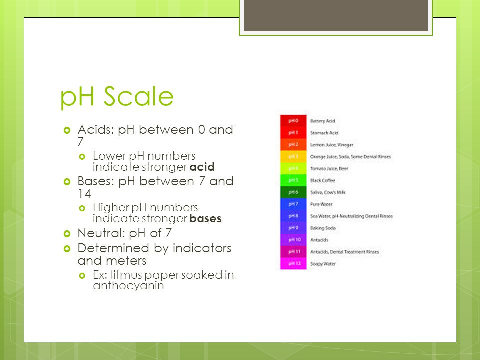 pH Scale Acids: pH between 0 and 7 Bases: pH between 7 and 14