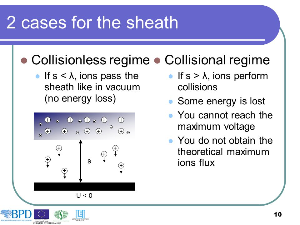 2 cases for the sheath Collisionless regime Collisional regime