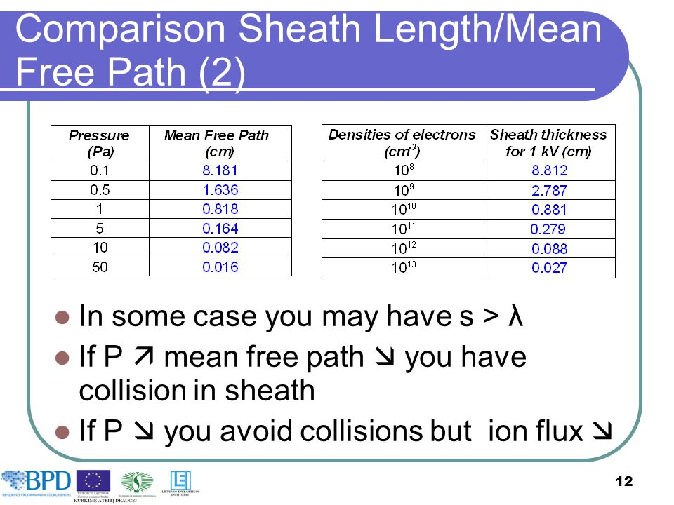 Comparison Sheath Length/Mean Free Path (2)