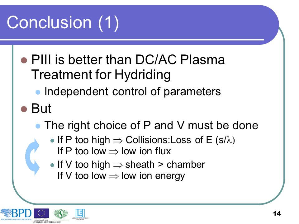 Conclusion (1) PIII is better than DC/AC Plasma Treatment for Hydriding. Independent control of parameters.