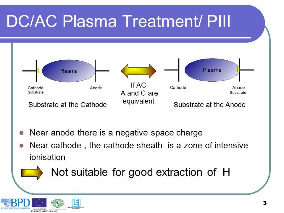 DC/AC Plasma Treatment/ PIII
