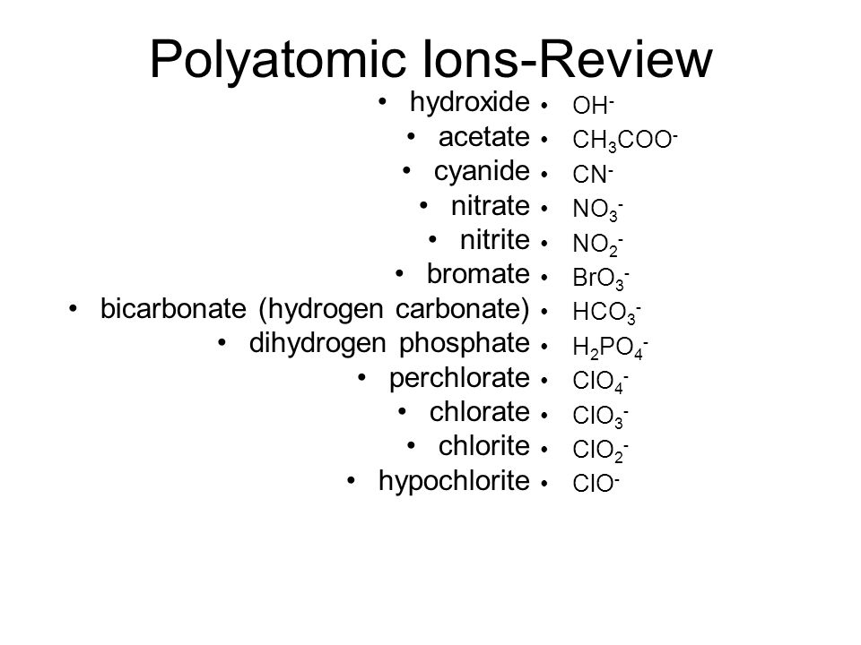 Polyatomic Ions-Review