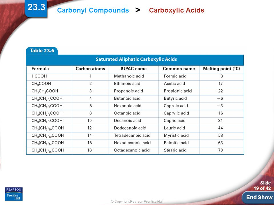 23.3 Carboxylic Acids