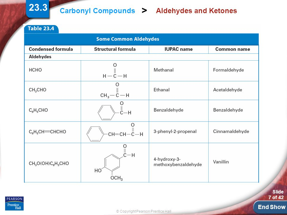 23.3 Aldehydes and Ketones