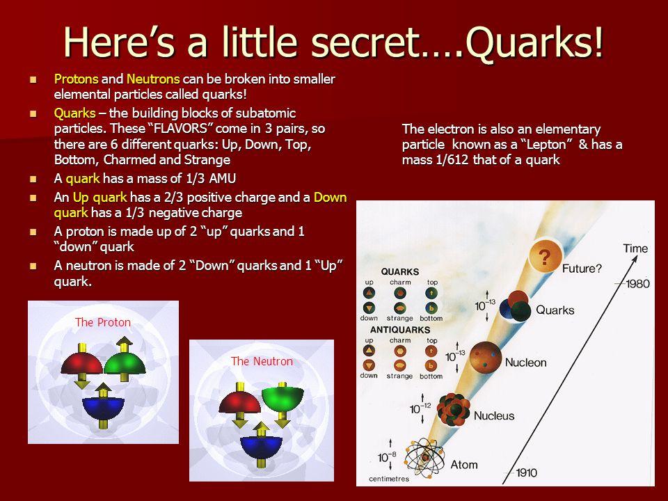 Here's a little secret….Quarks!