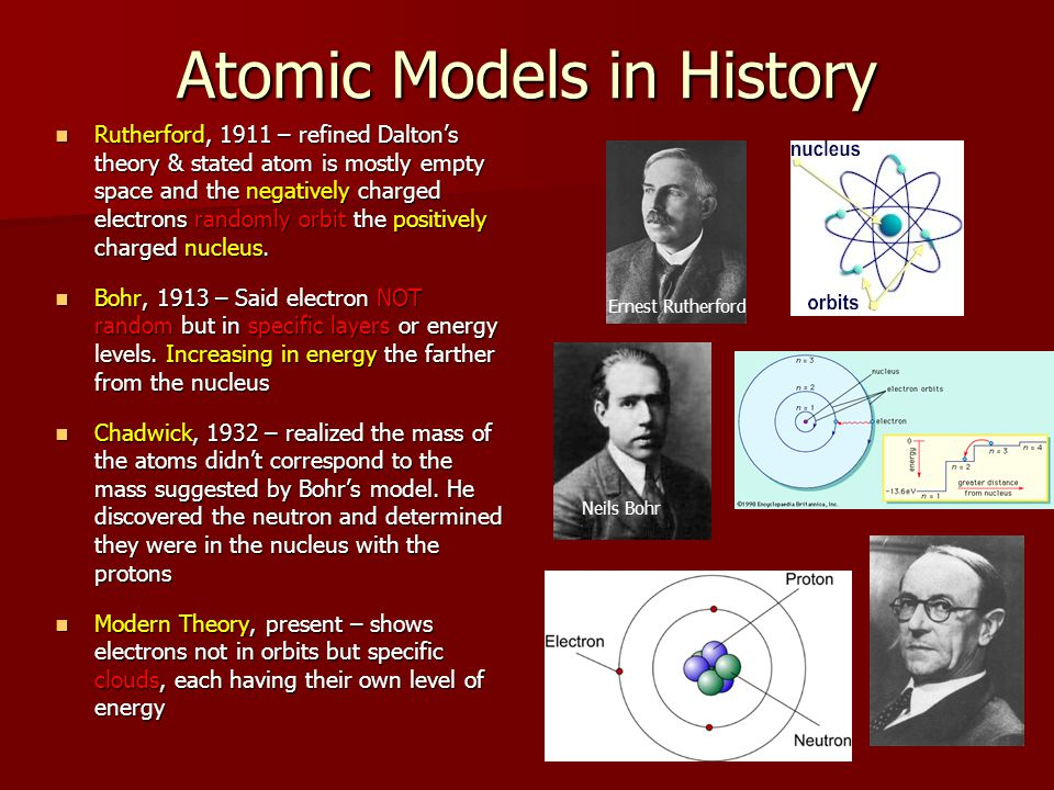 Atomic Models in History