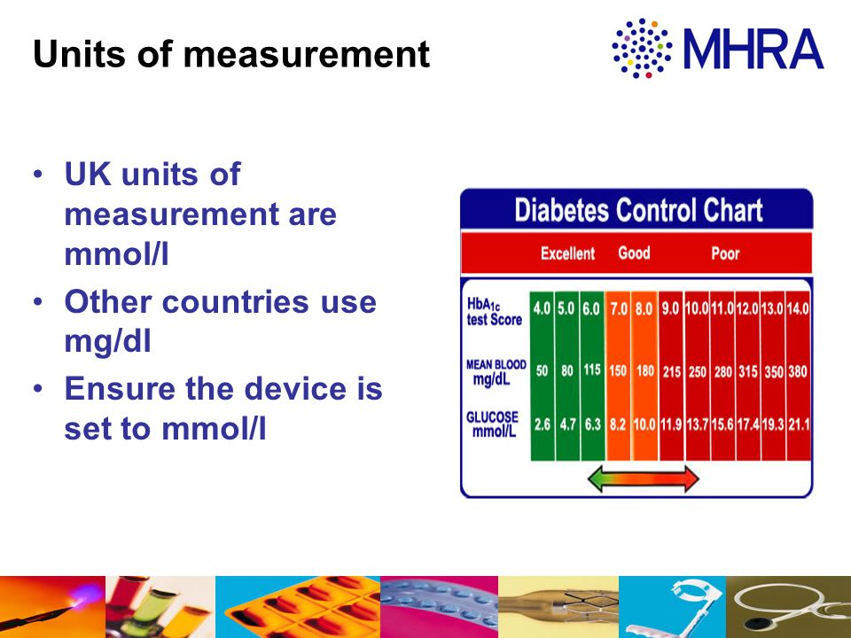 Units of measurement UK units of measurement are mmol/l
