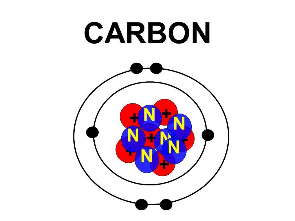CARBON + N