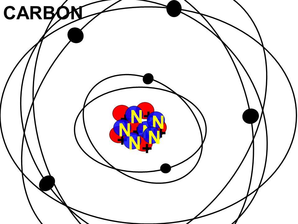 CARBON + N. N. N. N. N. N.