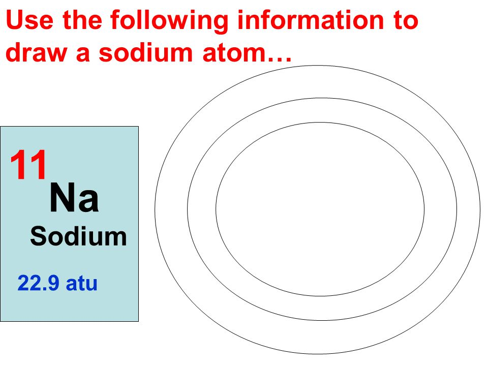 11 Na Use the following information to draw a sodium atom… Sodium