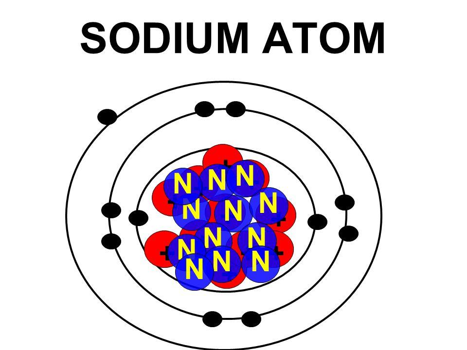 SODIUM ATOM + N N N N N N N N N N N N