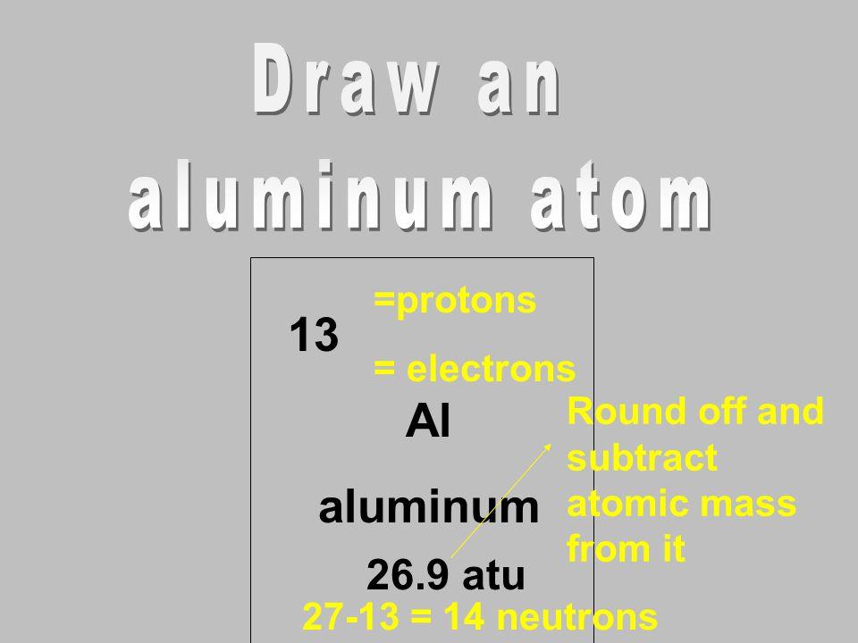 13 Al aluminum Draw an aluminum atom 26.9 atu =protons = electrons