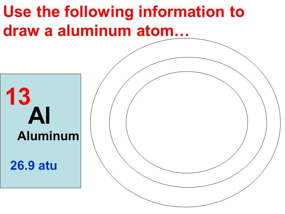 13 Al Use the following information to draw a aluminum atom… Aluminum