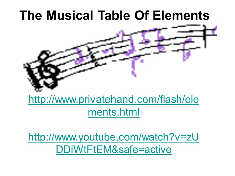 The Musical Table Of Elements