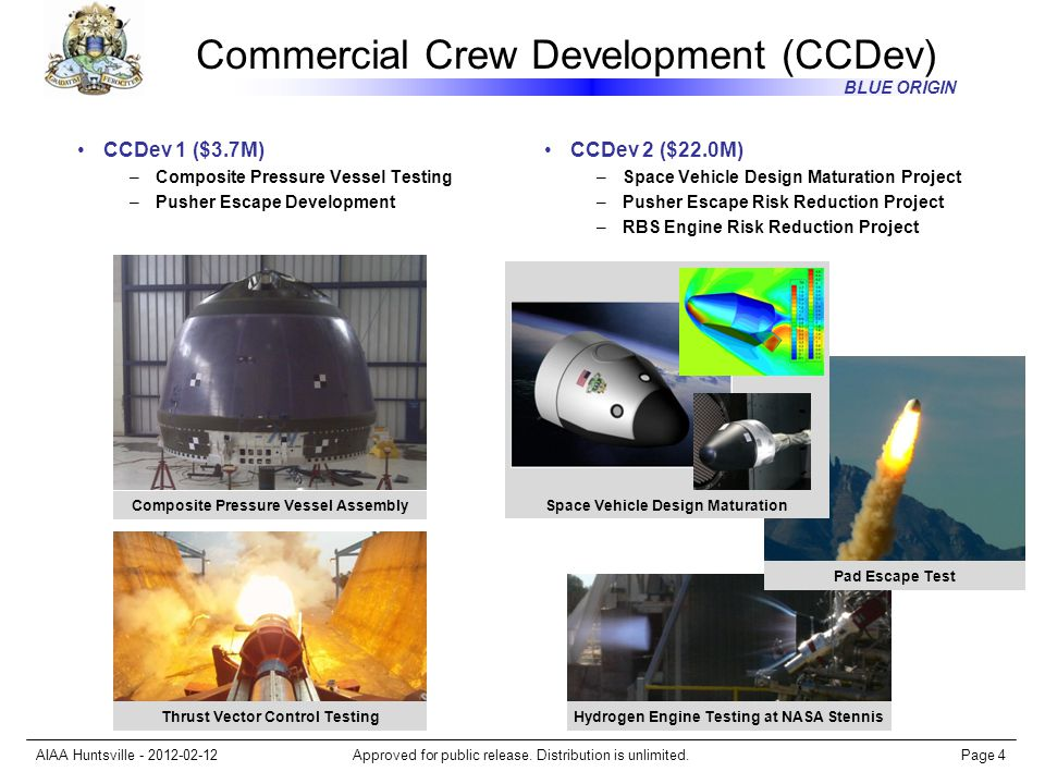 Commercial Crew Development (CCDev)