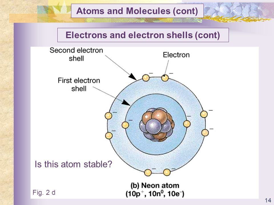 Atoms and Molecules (cont) Electrons and electron shells (cont)