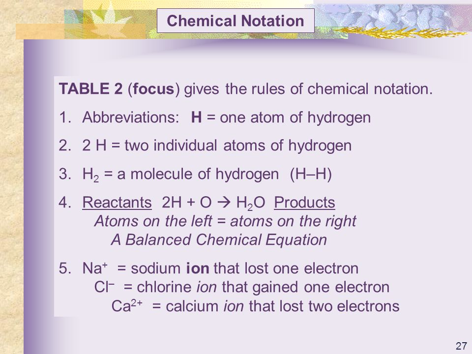 Chemical Notation TABLE 2 (focus) gives the rules of chemical notation. Abbreviations: H = one atom of hydrogen.