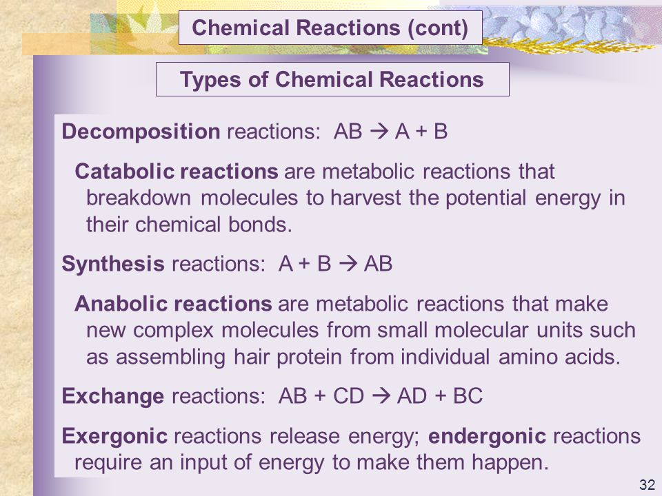 Chemical Reactions (cont) Types of Chemical Reactions