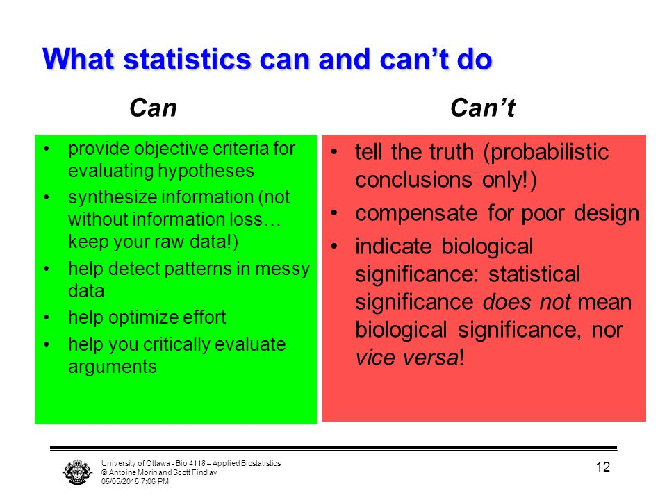 What statistics can and can't do