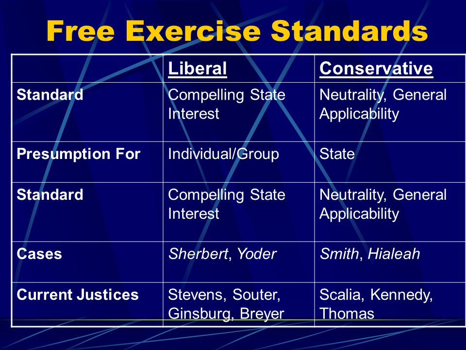 Free Exercise Standards