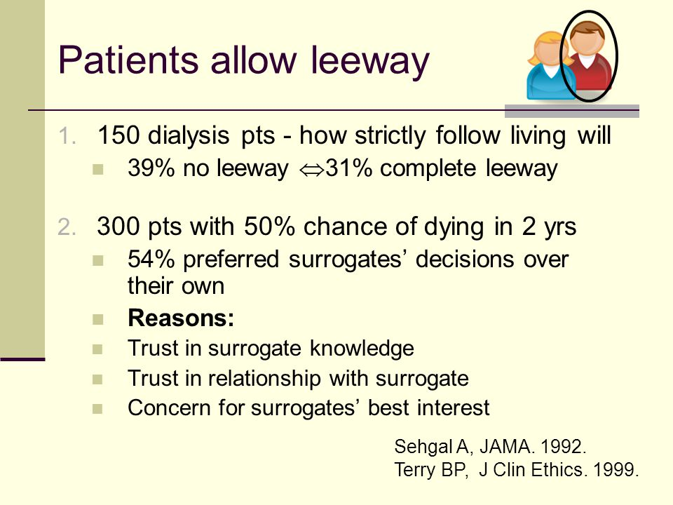 Patients allow leeway 150 dialysis pts - how strictly follow living will. 39% no leeway 31% complete leeway.