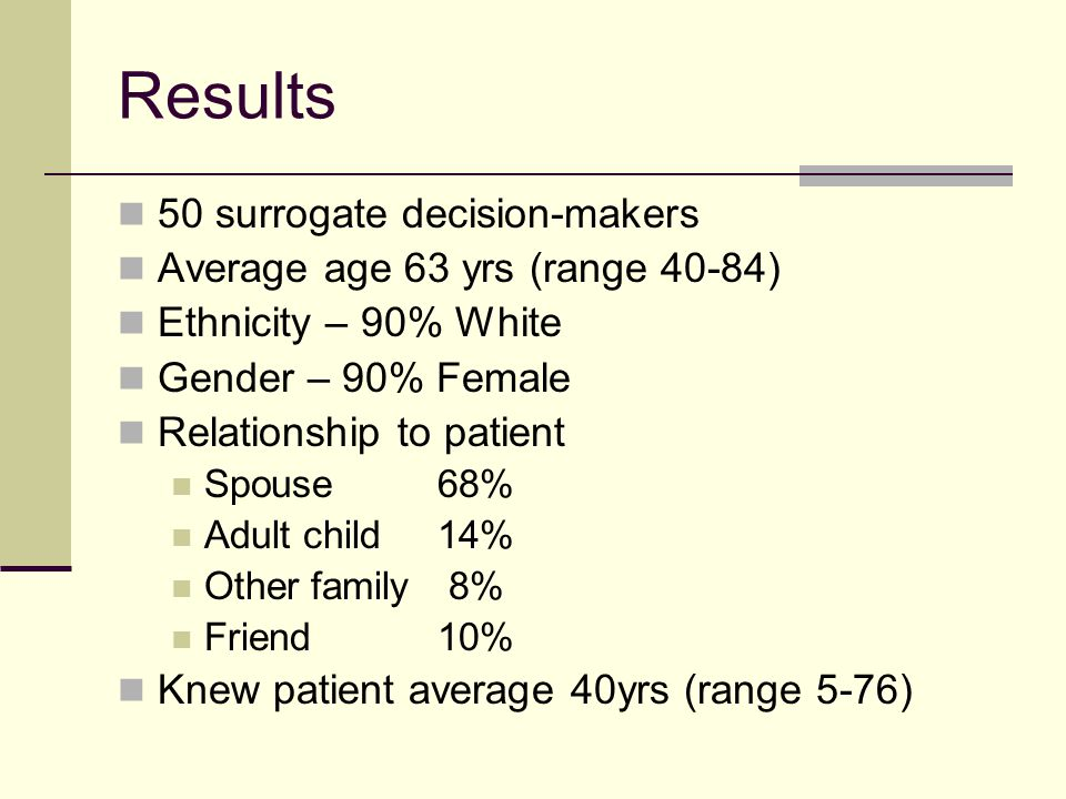 Results 50 surrogate decision-makers Average age 63 yrs (range 40-84)