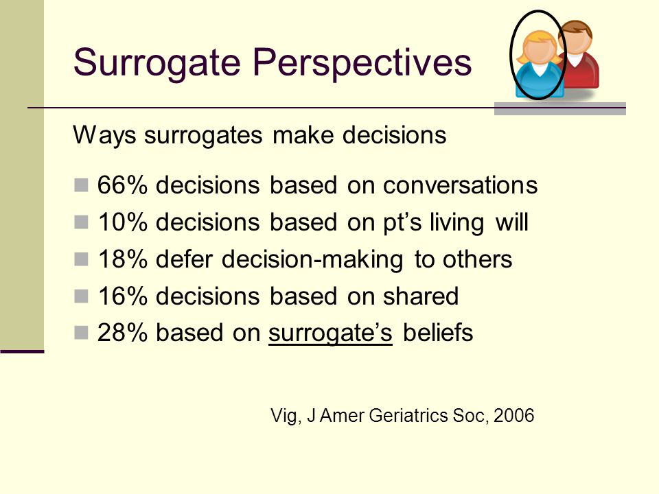 Surrogate Perspectives