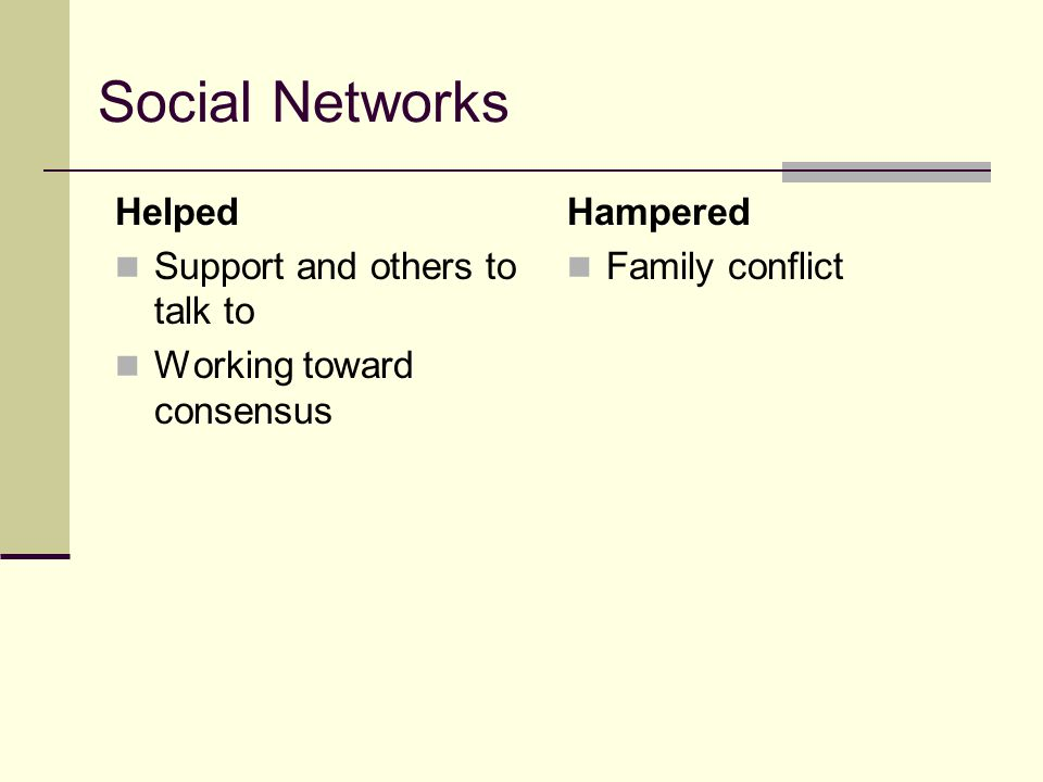Social Networks Helped Support and others to talk to