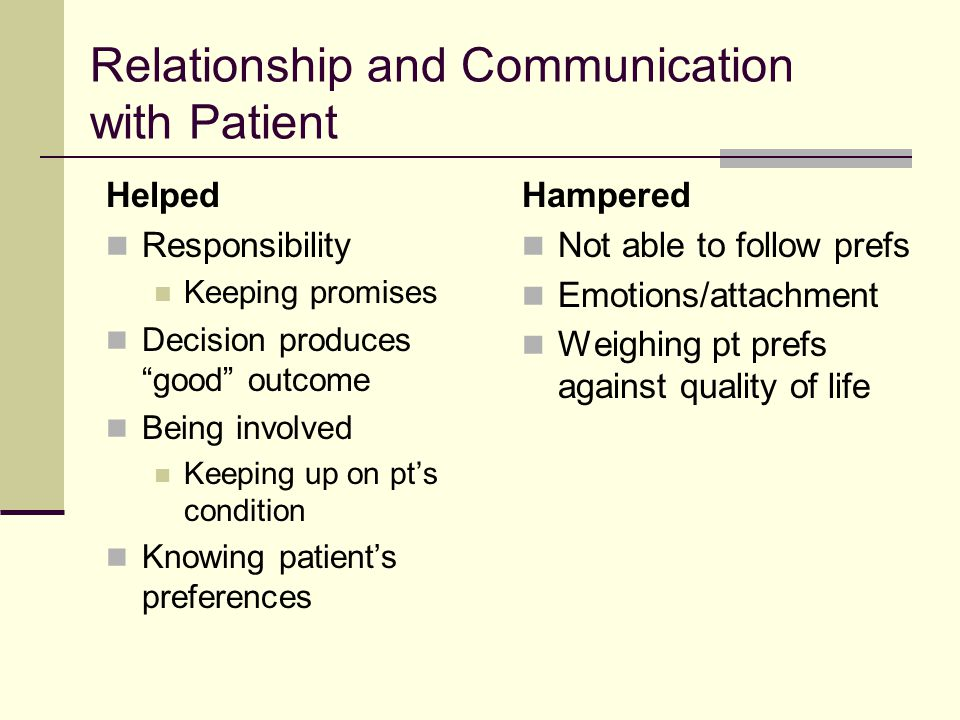 Relationship and Communication with Patient