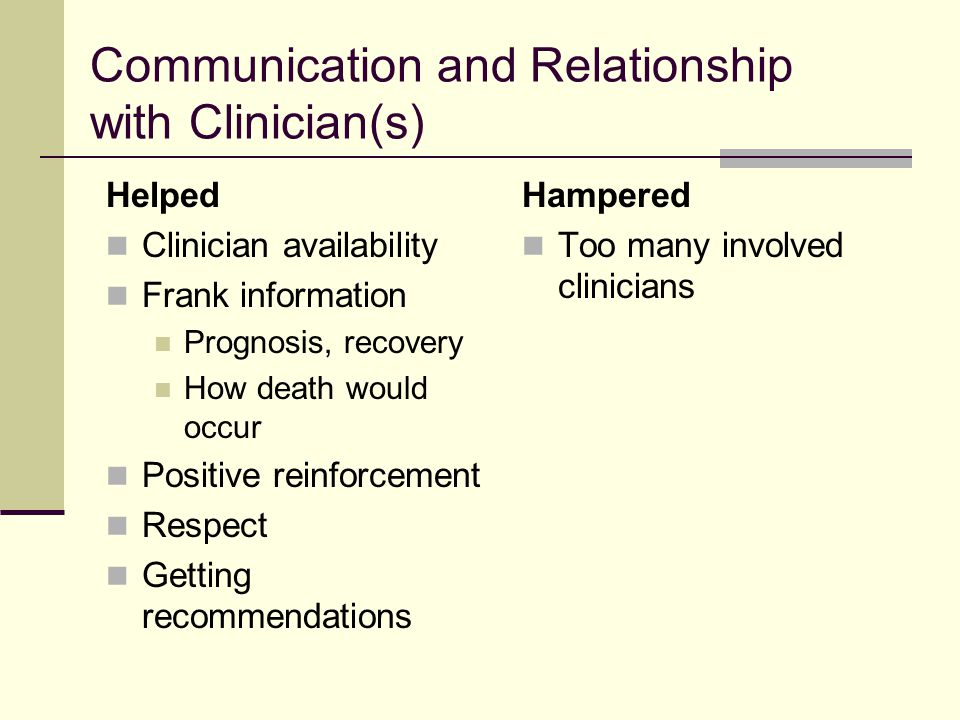 Communication and Relationship with Clinician(s)