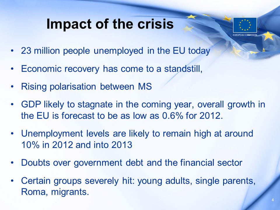 Impact of the crisis – unemployment rates, Nov. 2011
