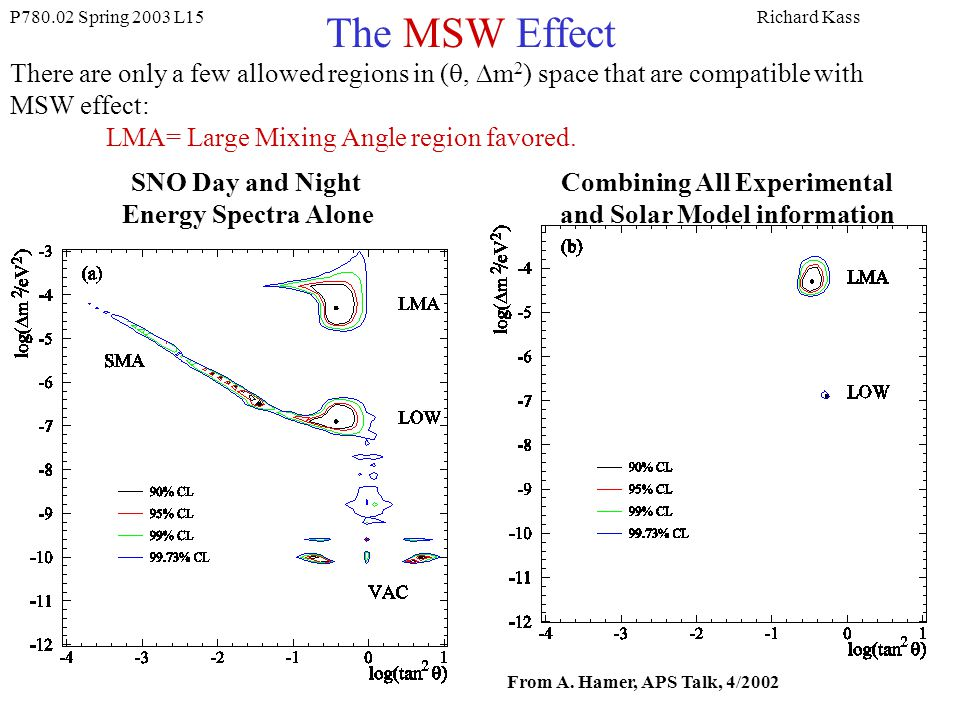 P780.02 Spring 2003 L15 The MSW Effect. Richard Kass. There are only a few allowed regions in (q, Dm2) space that are compatible with.