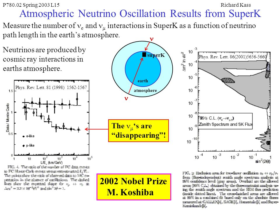 Atmospheric Neutrino Oscillation Results from SuperK