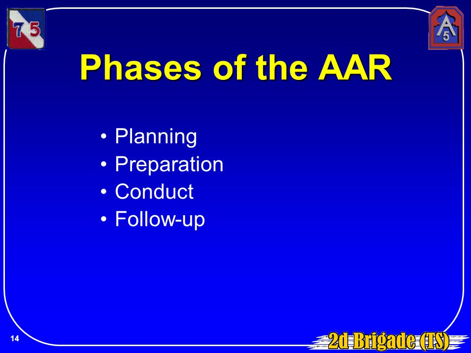 Phases of the AAR Planning Preparation Conduct Follow-up