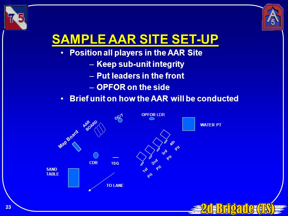 SAMPLE AAR SITE SET-UP Position all players in the AAR Site