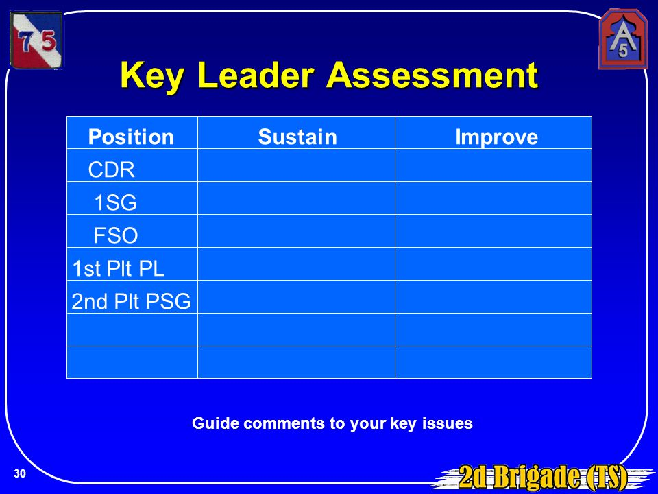 Key Leader Assessment Position Sustain Improve CDR 1SG FSO 1st Plt PL